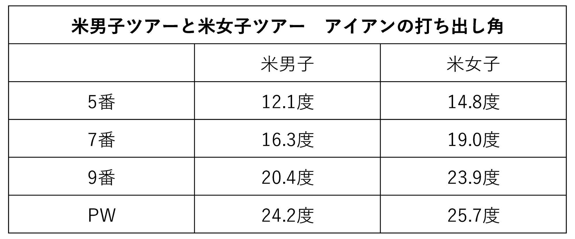 出典・トラックマン ジャパン