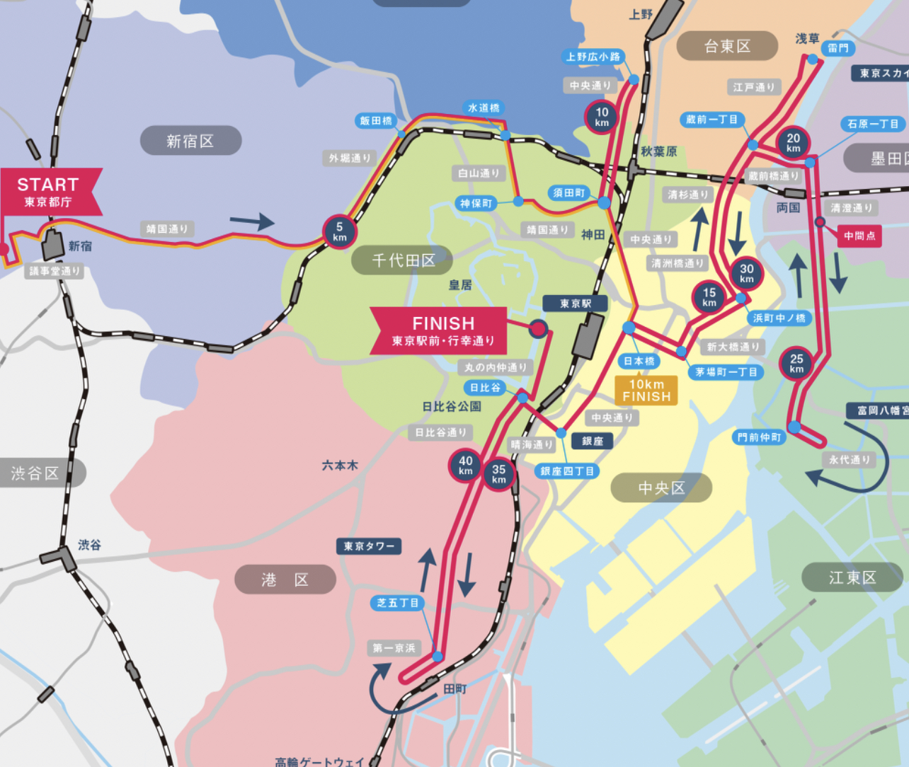 2021東京マラソン予定コース