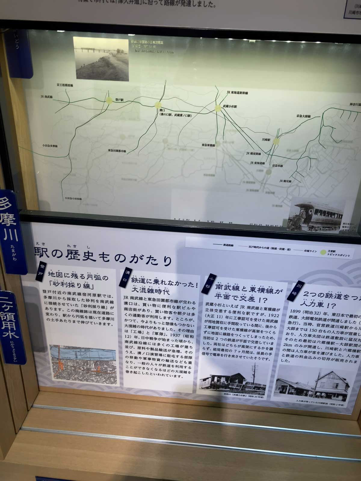 鉄道好きにはたまらない、駅の歴史です