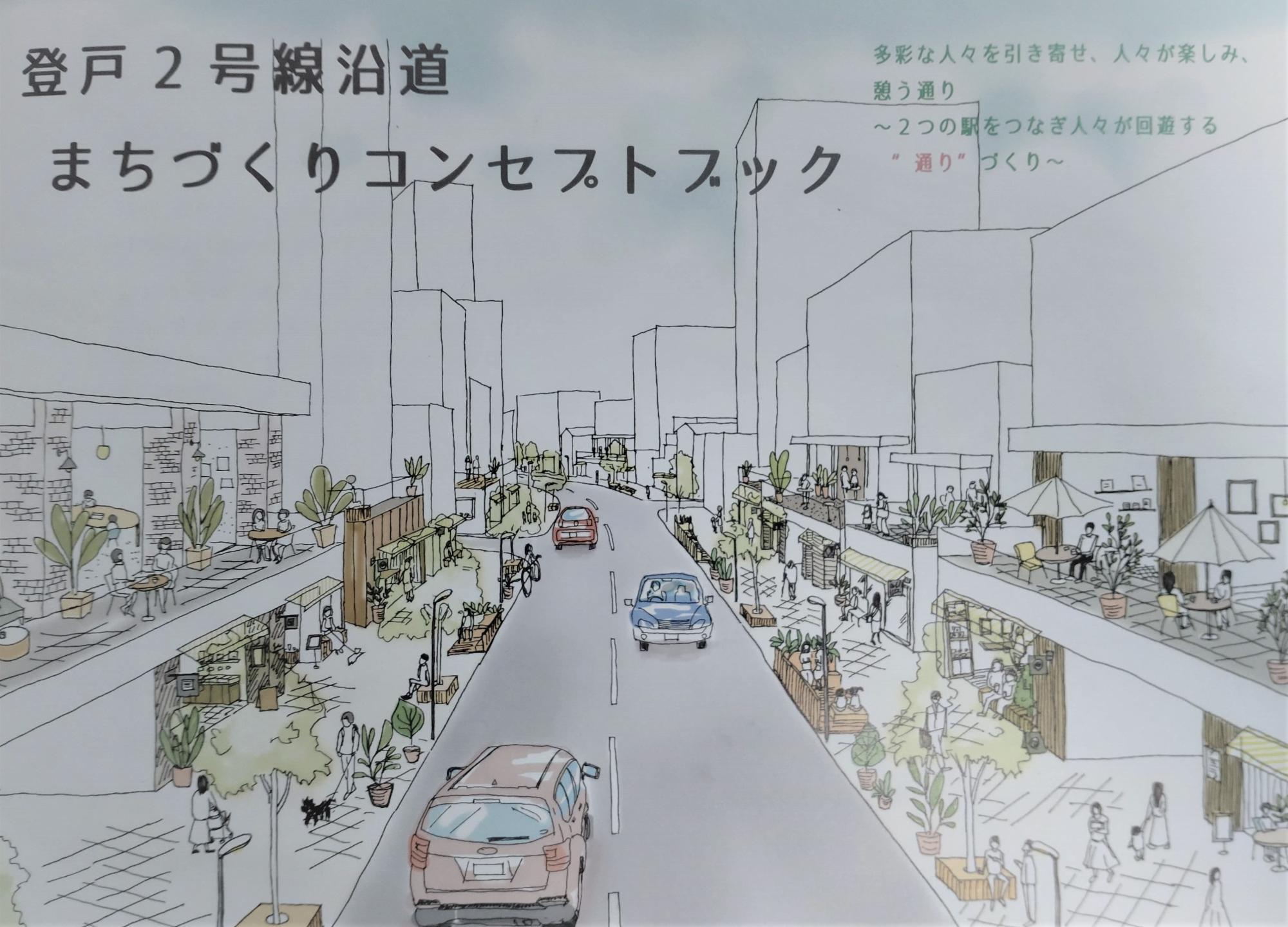 「まちづくりコンセプトブック」川崎市ホームページよりダウンロードも可能