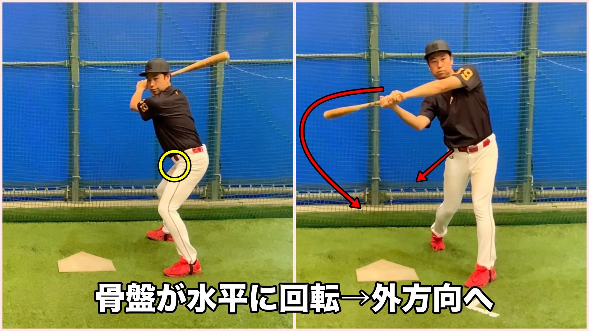 軸足回転の場合水平に骨盤が回転する→力は外方向にいきやすくなりドアスイングなどの原因となる