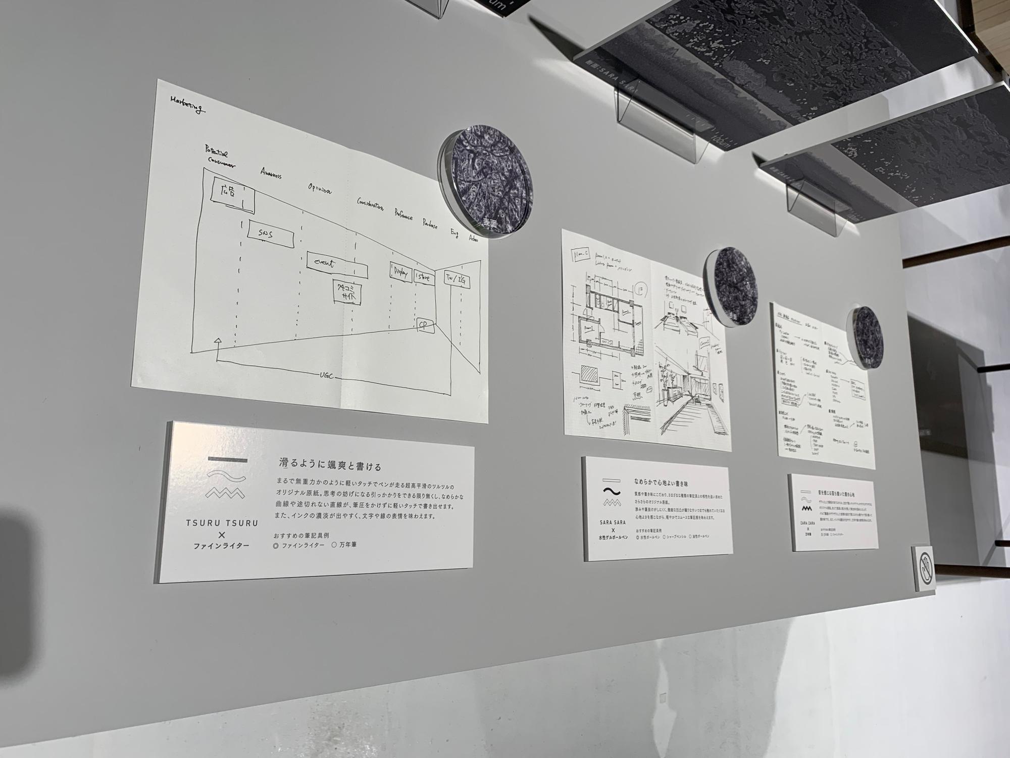 ツルツル、サラサラ、ザラザラ それぞれの特徴を説明したボードと想定記入コンテンツの例。コクヨライブオフィスにて