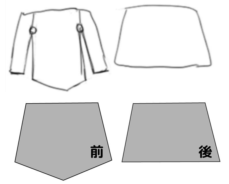 コスプレ衣装の作り方
