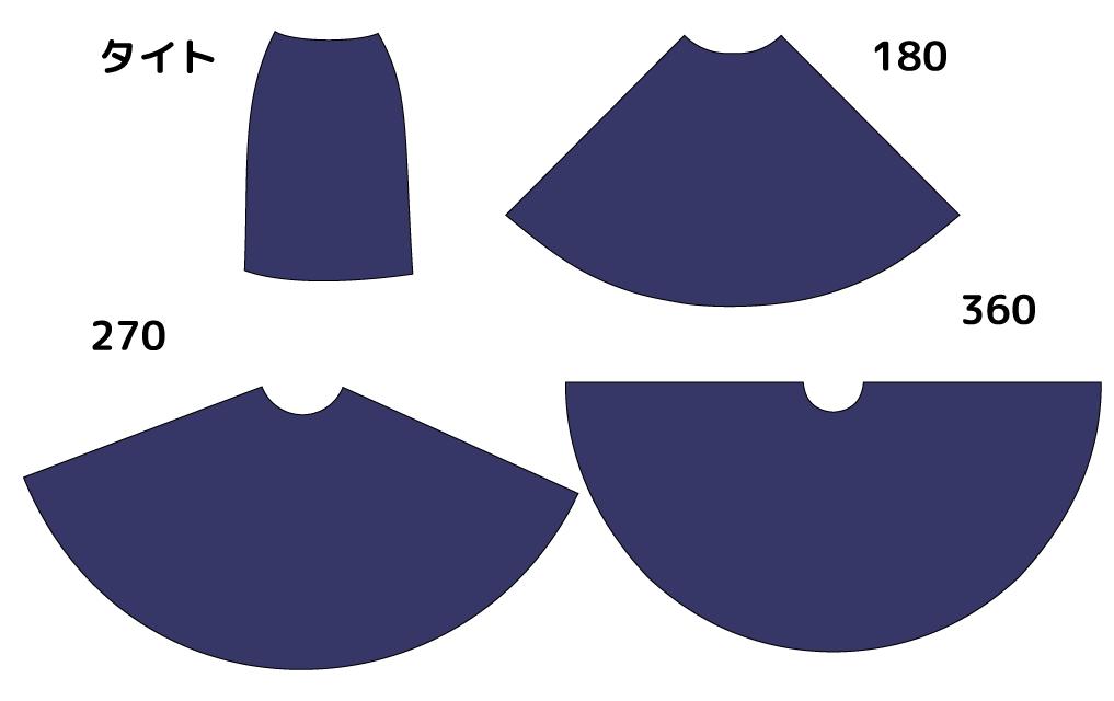 スカートのボリュームの比較 型紙